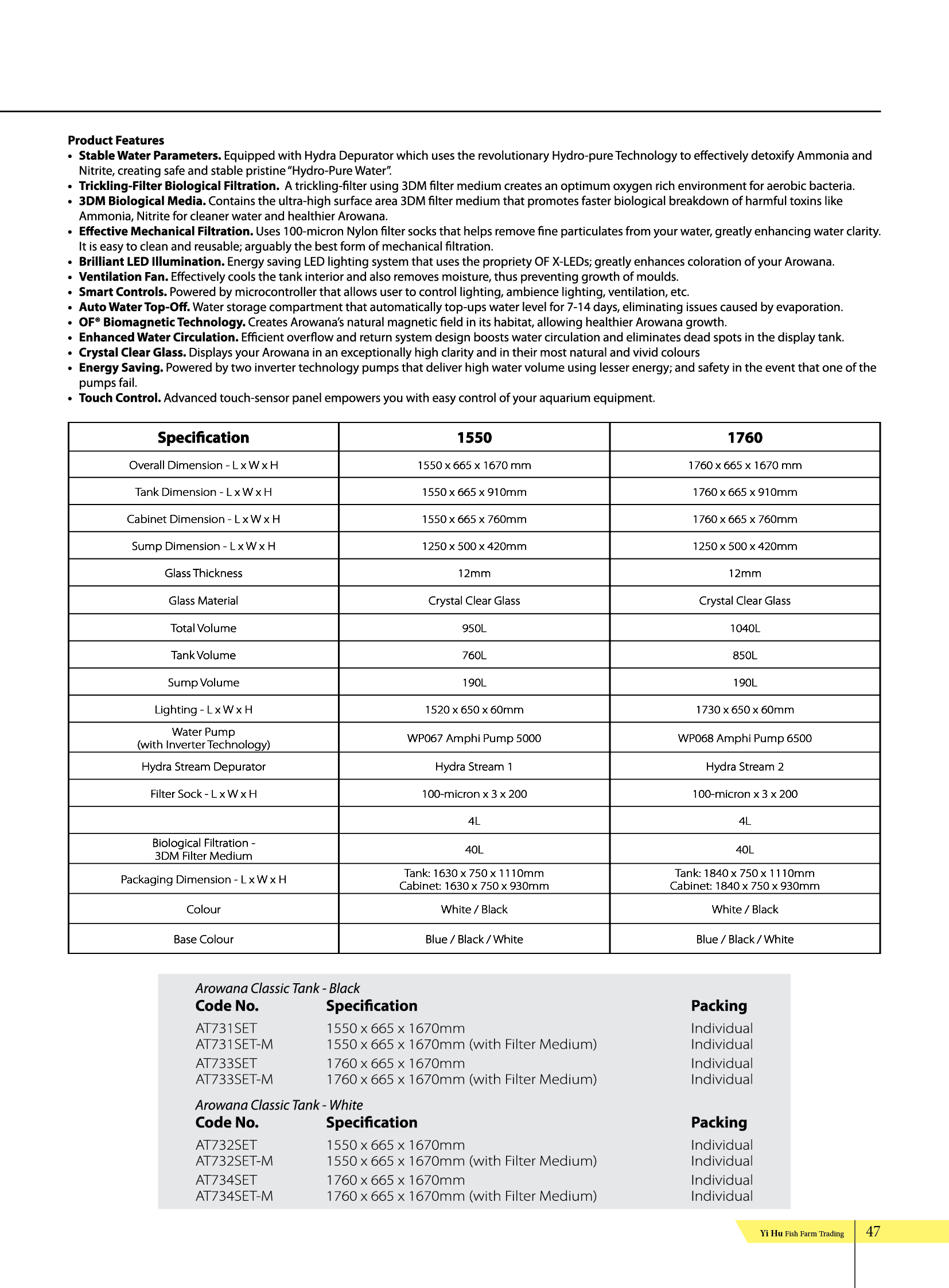 Recognizing Polar Molecules Worksheet Answers - The Best and Most ...